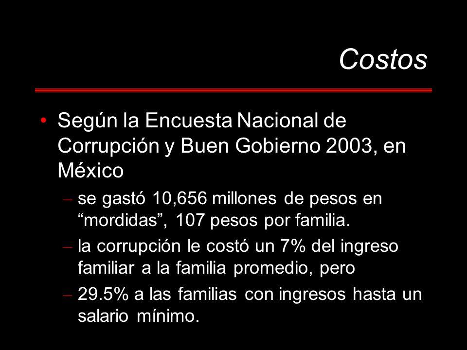 Costos Según la Encuesta Nacional de Corrupción y Buen Gobierno 2003, en México.