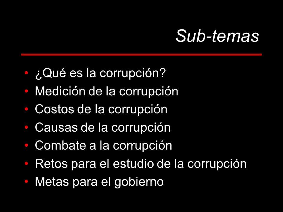 Sub-temas ¿Qué es la corrupción Medición de la corrupción