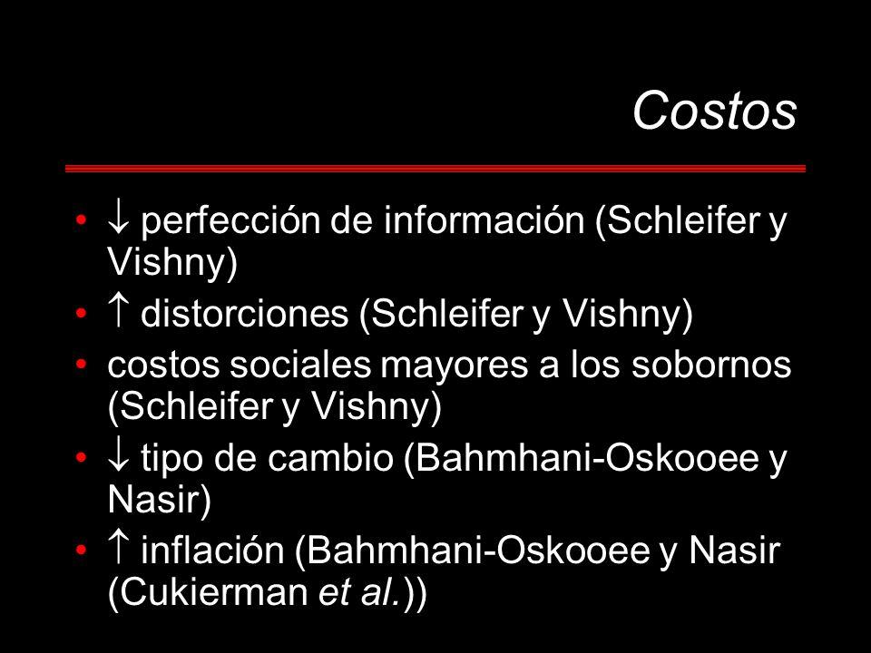 Costos  perfección de información (Schleifer y Vishny)