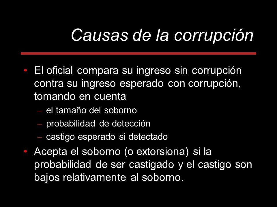 Causas de la corrupción
