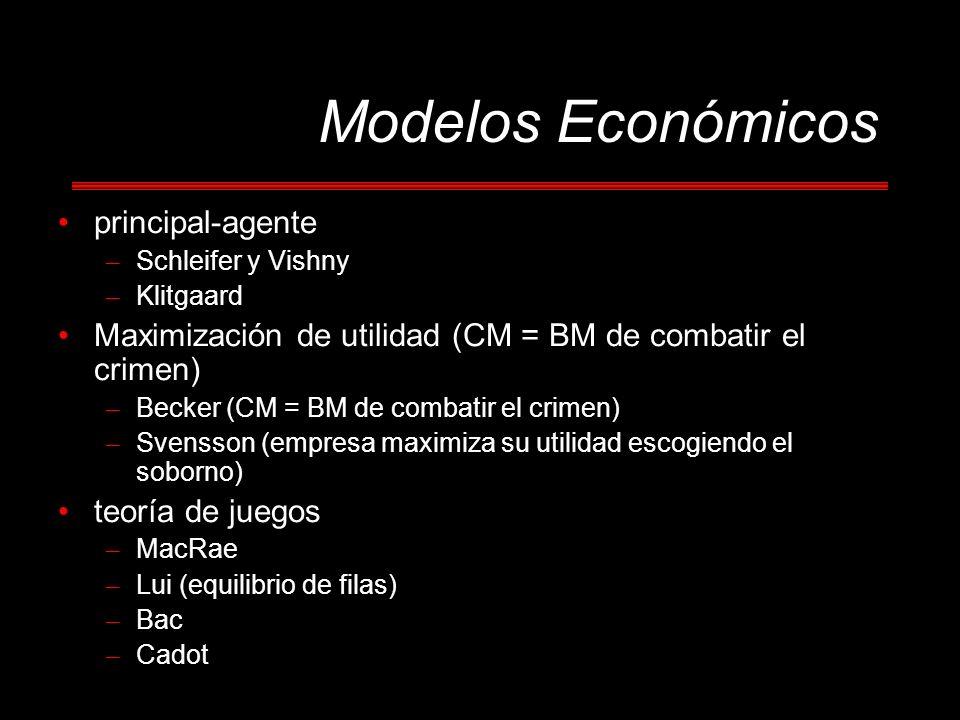 Modelos Económicos principal-agente