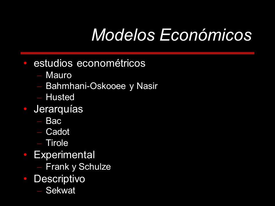 Modelos Económicos estudios econométricos Jerarquías Experimental