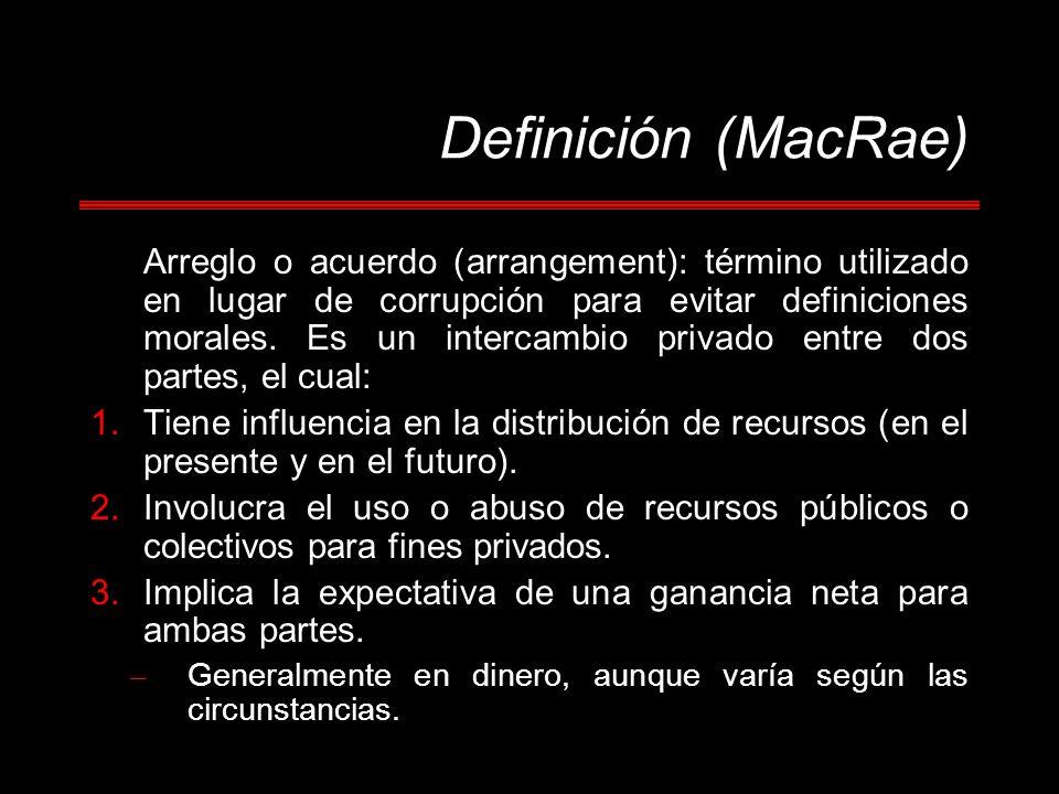 Definición (MacRae)