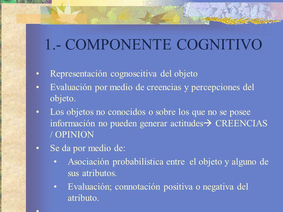 1.- COMPONENTE COGNITIVO