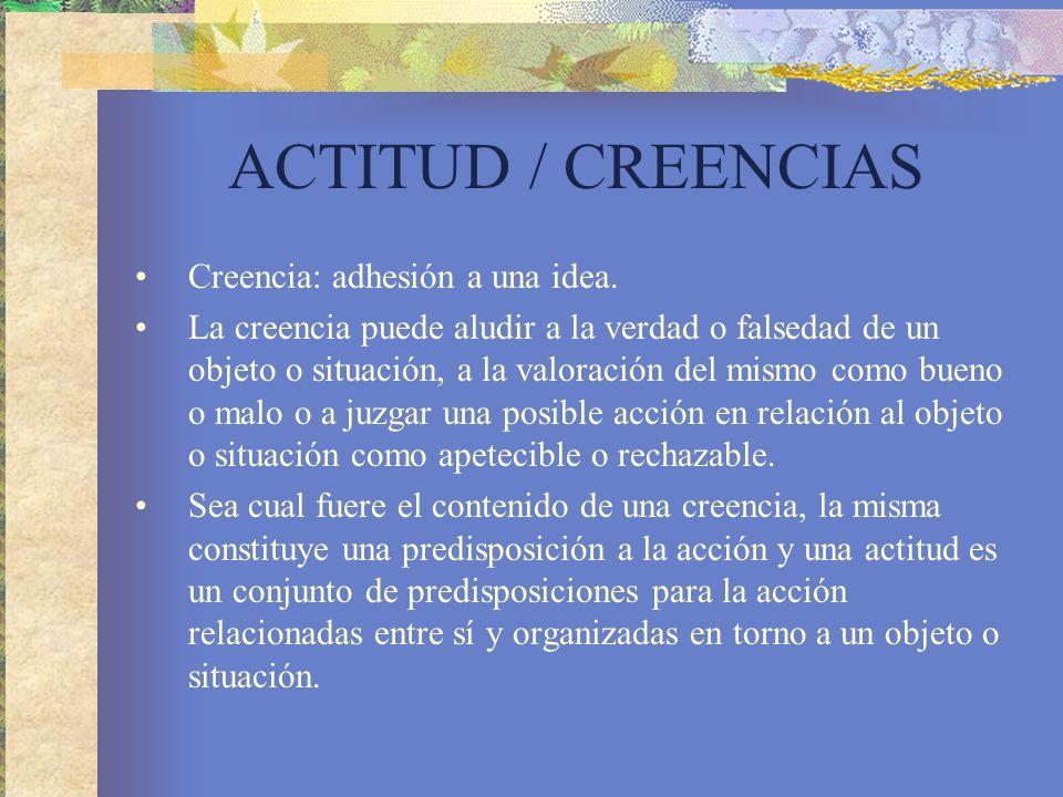 ACTITUD / CREENCIAS Creencia: adhesión a una idea.