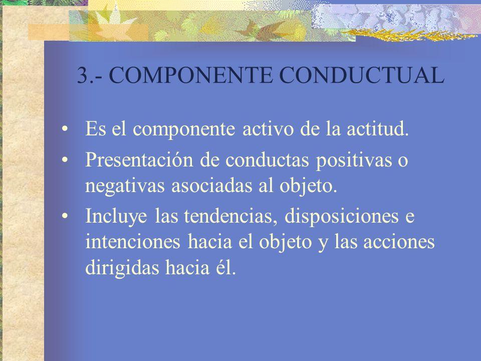 3.- COMPONENTE CONDUCTUAL