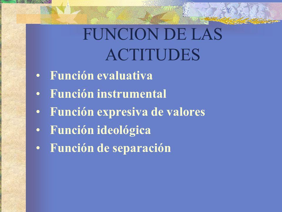 FUNCION DE LAS ACTITUDES