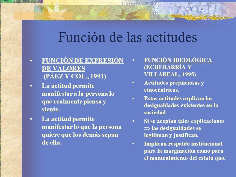 Función de las actitudes
