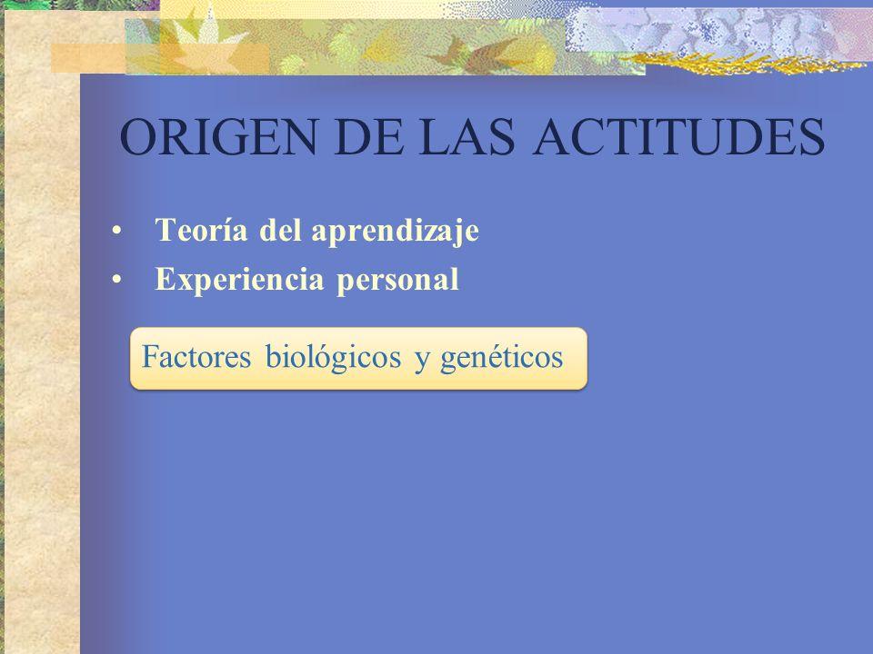 ORIGEN DE LAS ACTITUDES