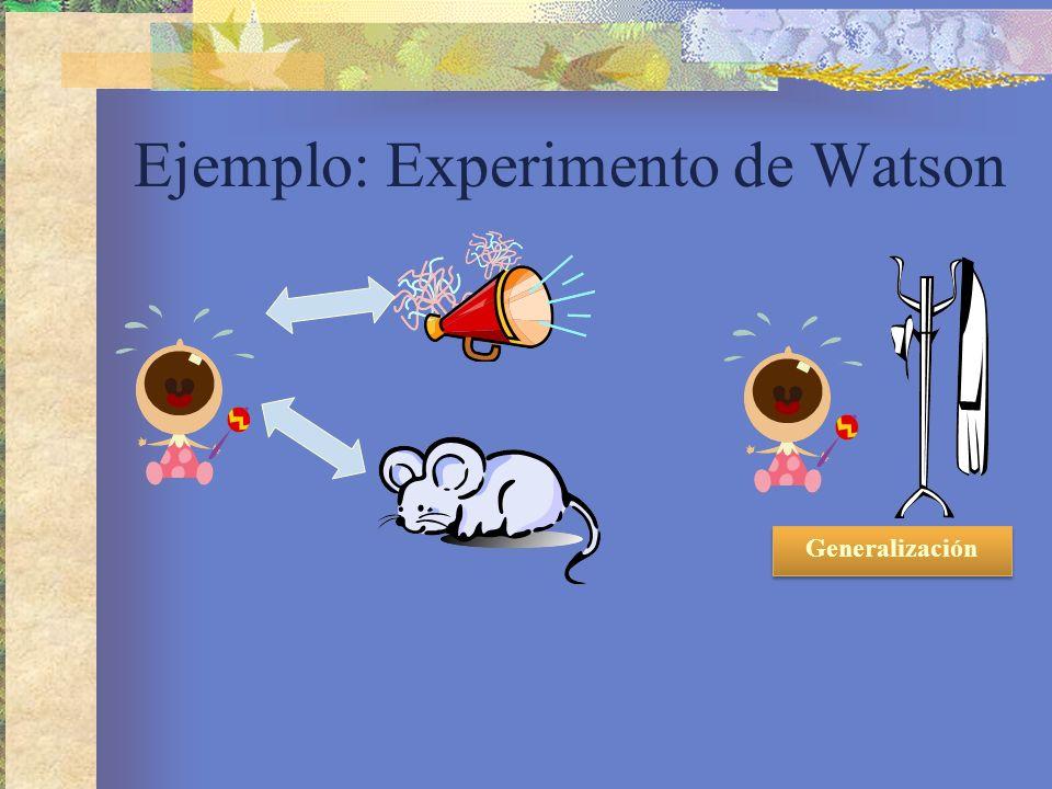 Ejemplo: Experimento de Watson
