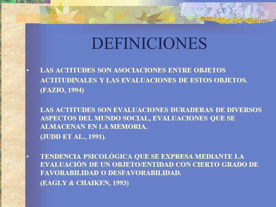 DEFINICIONES LAS ACTITUDES SON ASOCIACIONES ENTRE OBJETOS