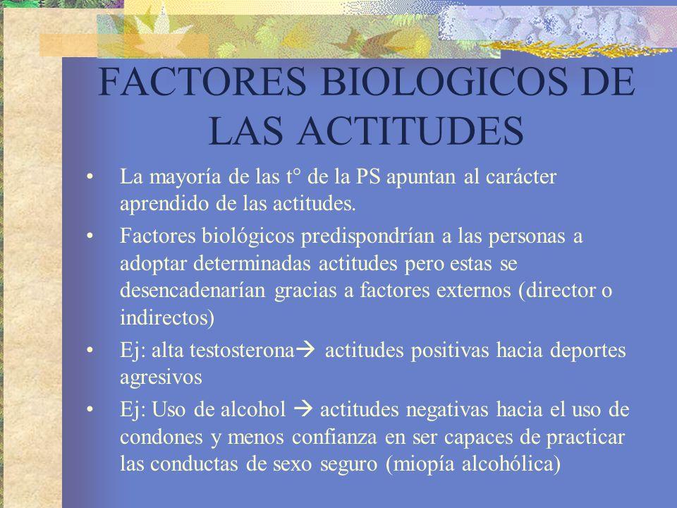 FACTORES BIOLOGICOS DE LAS ACTITUDES