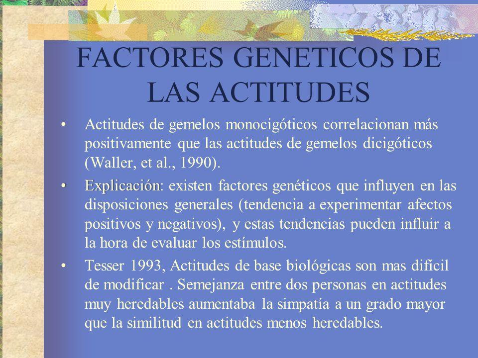 FACTORES GENETICOS DE LAS ACTITUDES