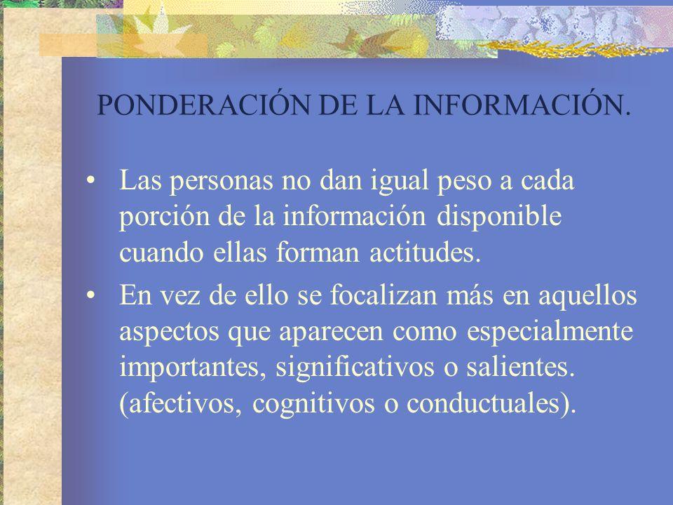 PONDERACIÓN DE LA INFORMACIÓN.