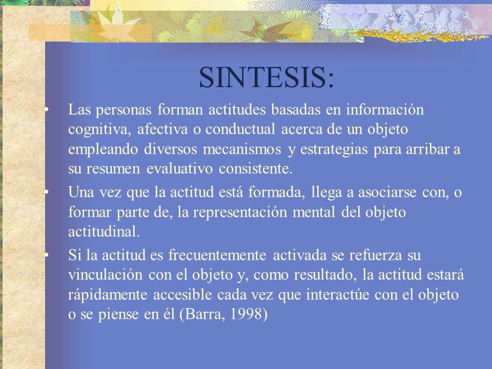 SINTESIS: