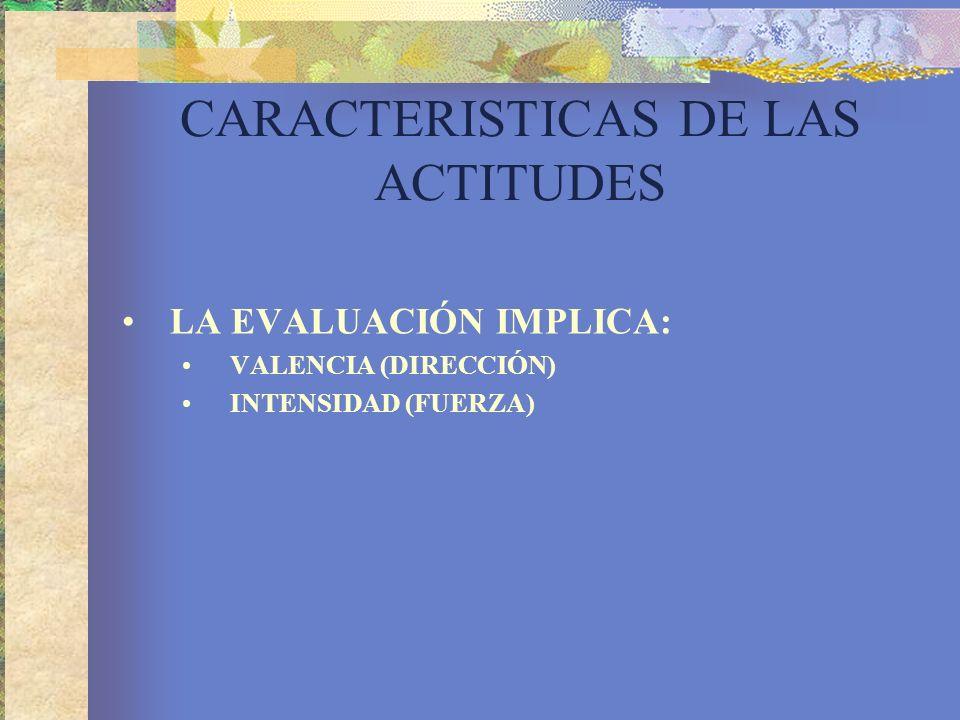 CARACTERISTICAS DE LAS ACTITUDES