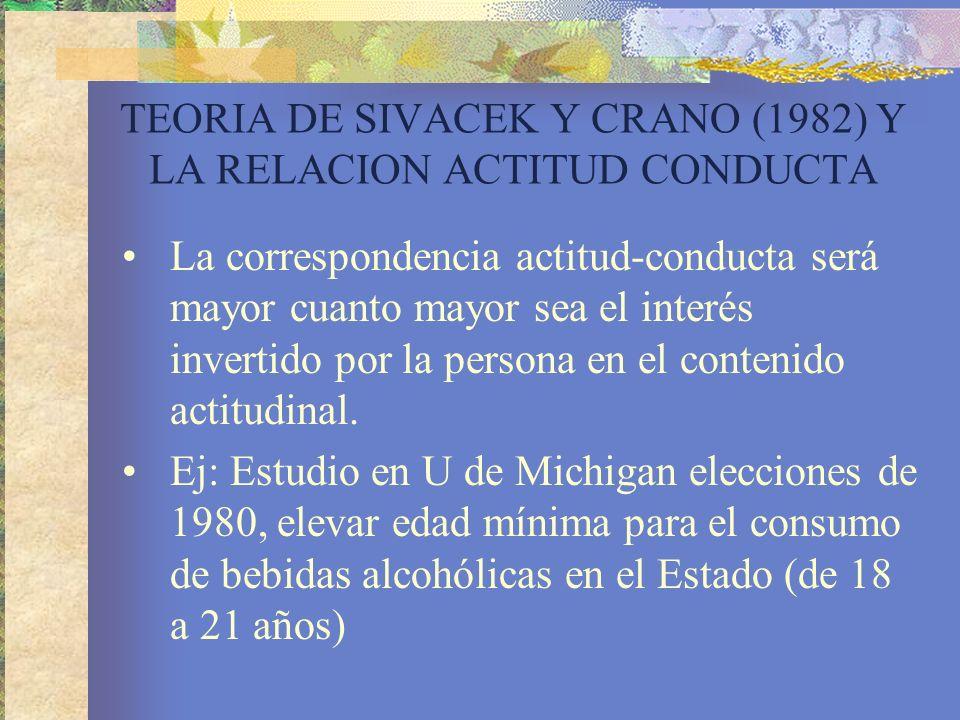 TEORIA DE SIVACEK Y CRANO (1982) Y LA RELACION ACTITUD CONDUCTA