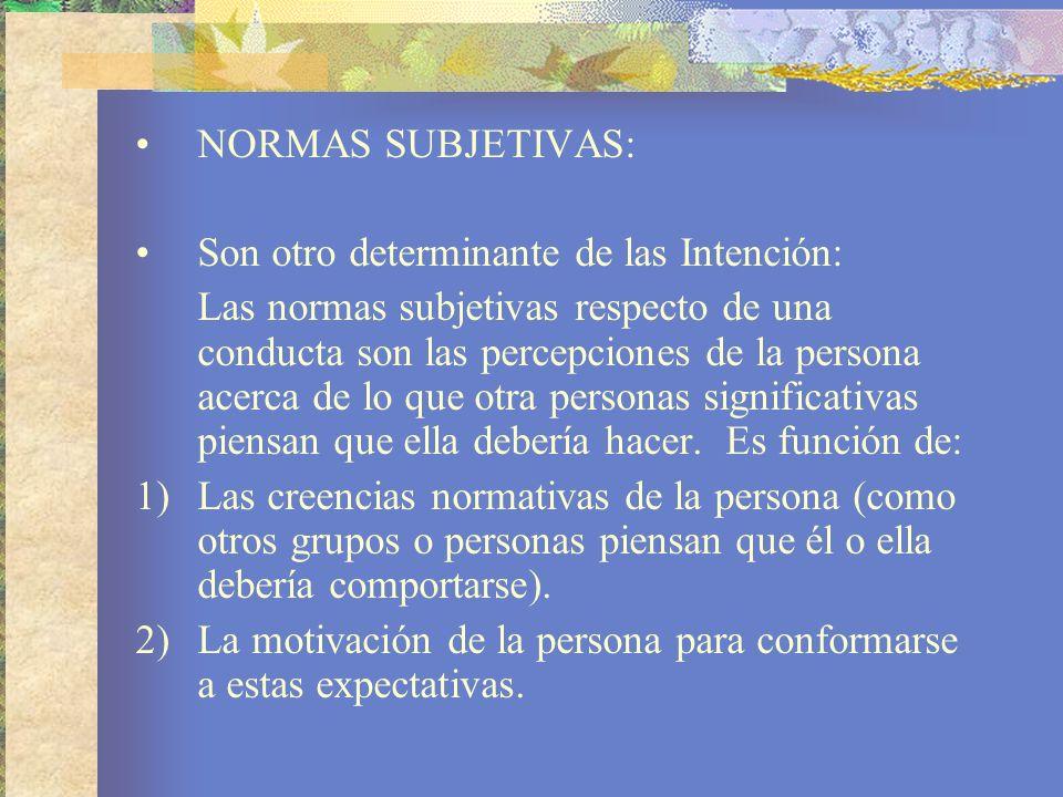 NORMAS SUBJETIVAS: Son otro determinante de las Intención: