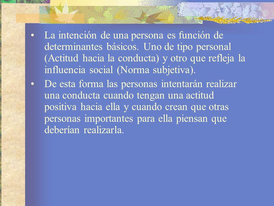 La intención de una persona es función de determinantes básicos