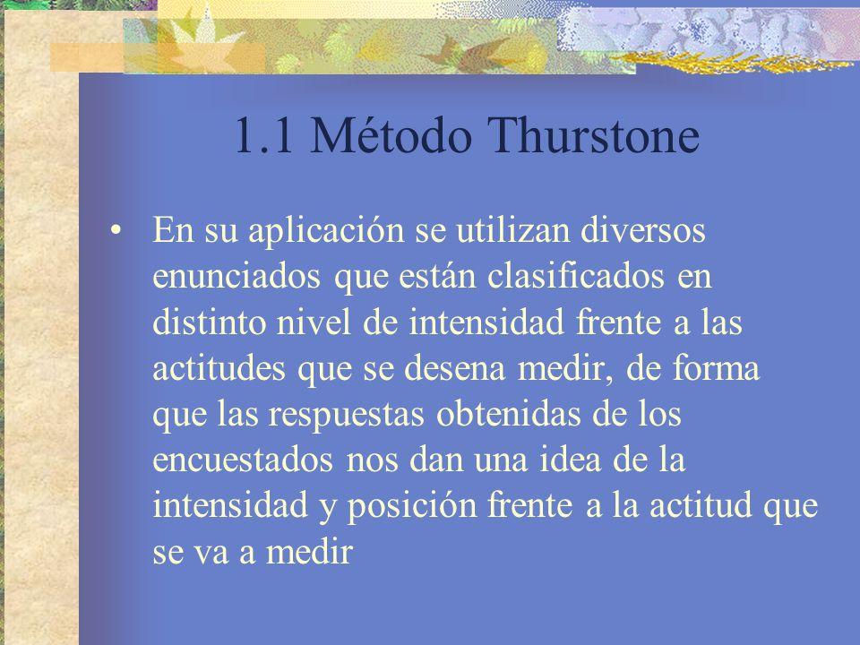1.1 Método Thurstone