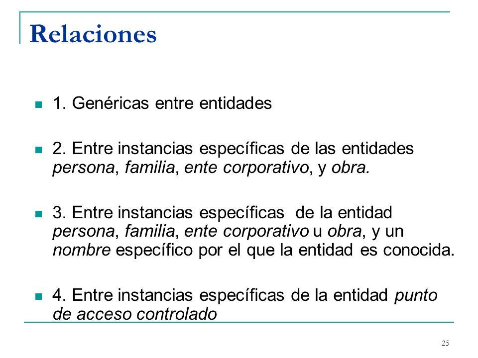 Relaciones 1. Genéricas entre entidades
