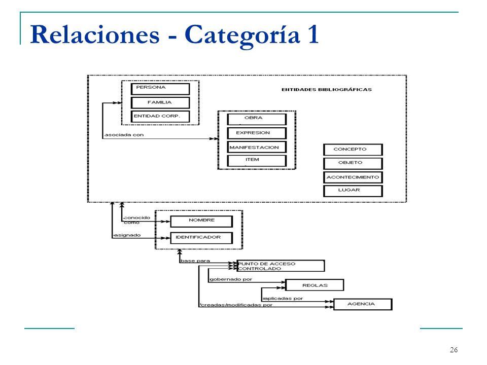 Relaciones - Categoría 1