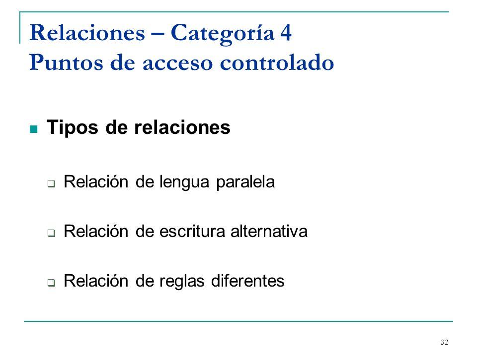 Relaciones – Categoría 4 Puntos de acceso controlado