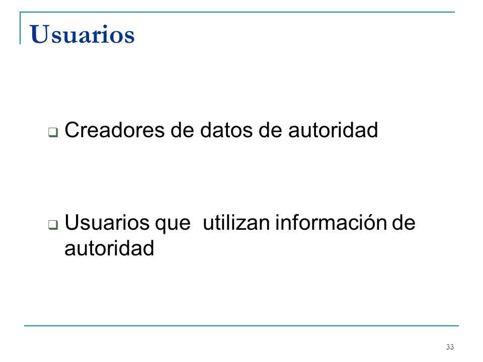 Usuarios Creadores de datos de autoridad