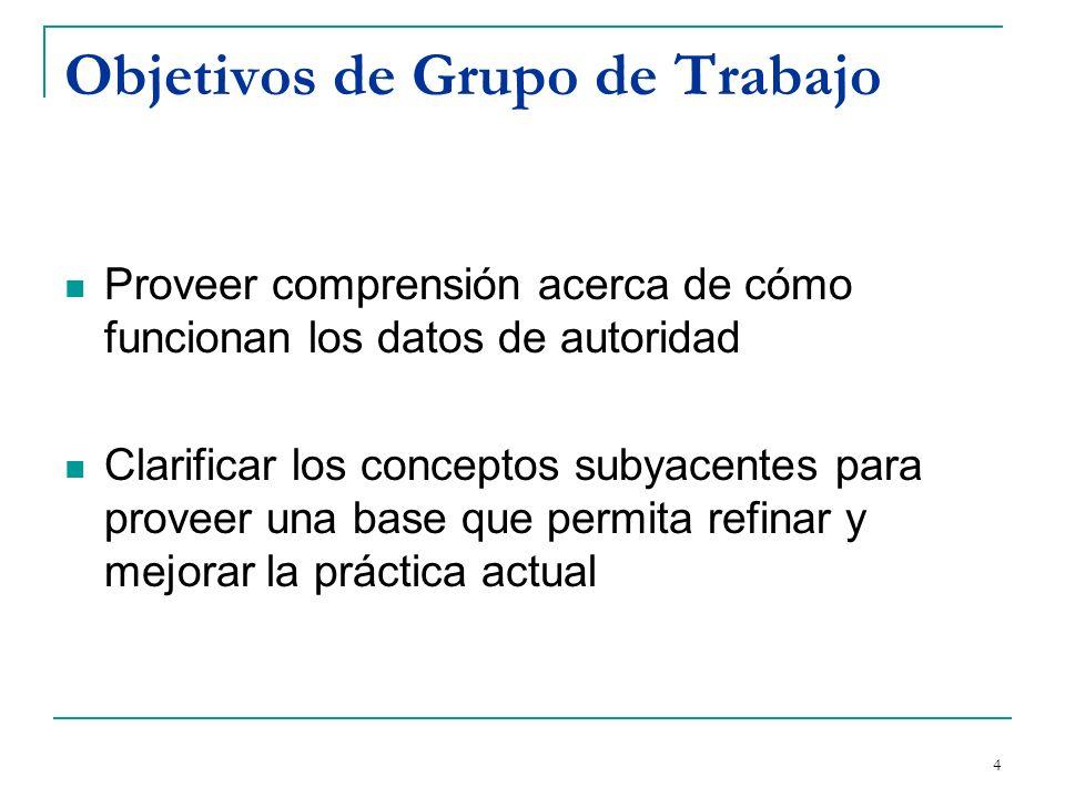 Objetivos de Grupo de Trabajo