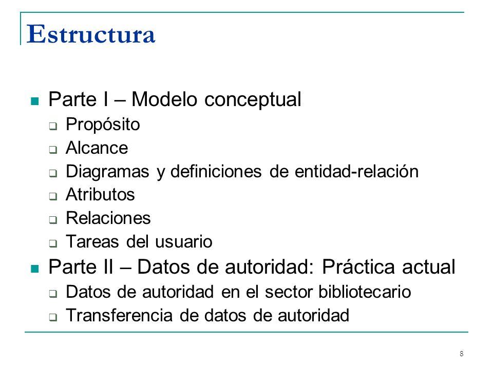 Estructura Parte I – Modelo conceptual