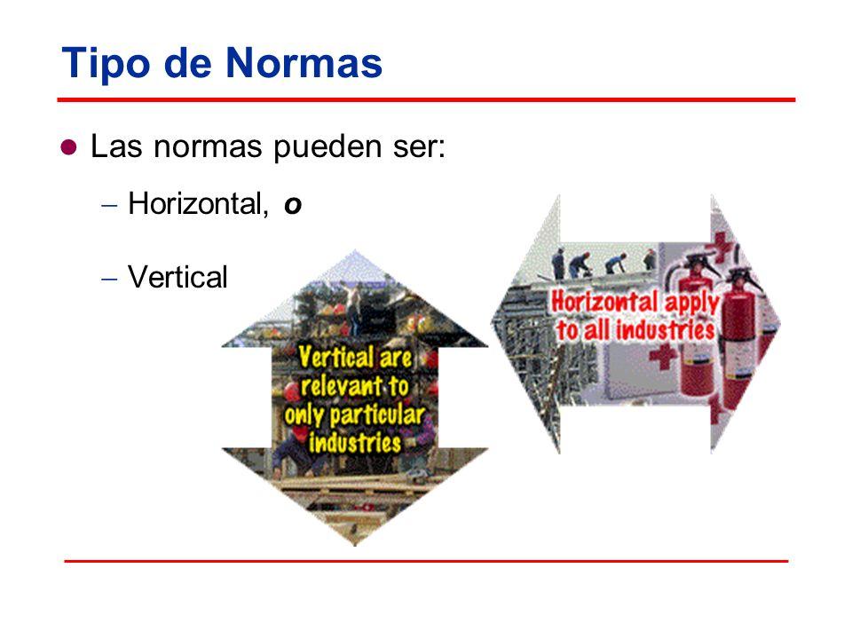 Tipo de Normas Las normas pueden ser: Horizontal, o Vertical