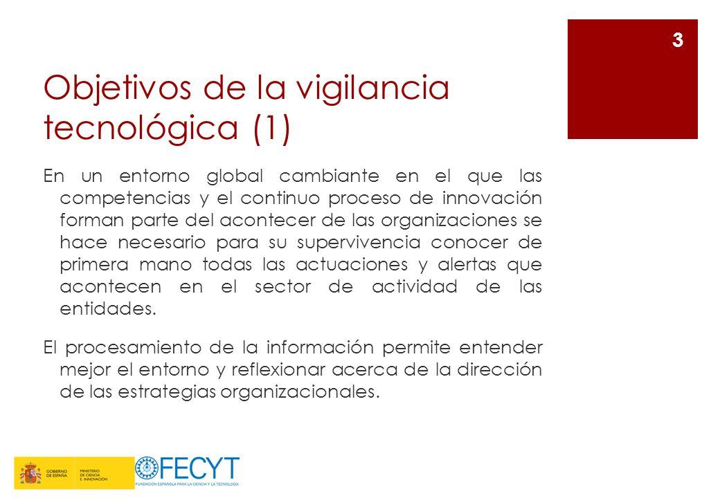 Objetivos de la vigilancia tecnológica (1)