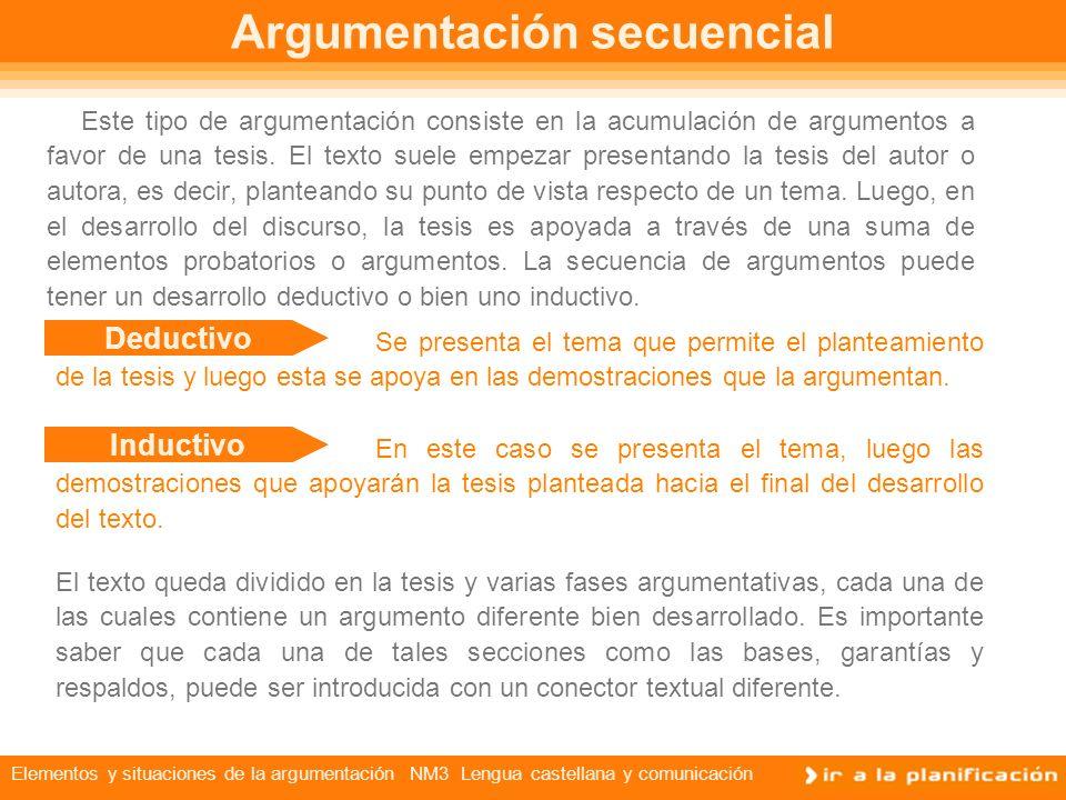 Argumentación secuencial