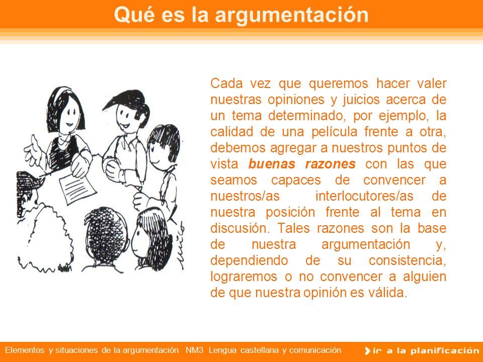 Qué es la argumentación