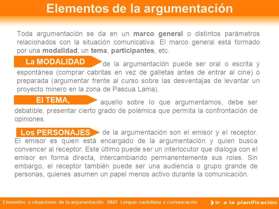 Elementos de la argumentación