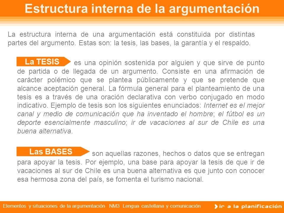 Estructura interna de la argumentación