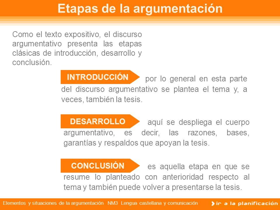 Etapas de la argumentación
