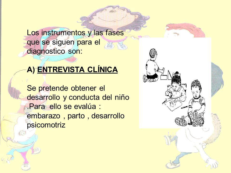 Los instrumentos y las fases que se siguen para el diagnostico son: