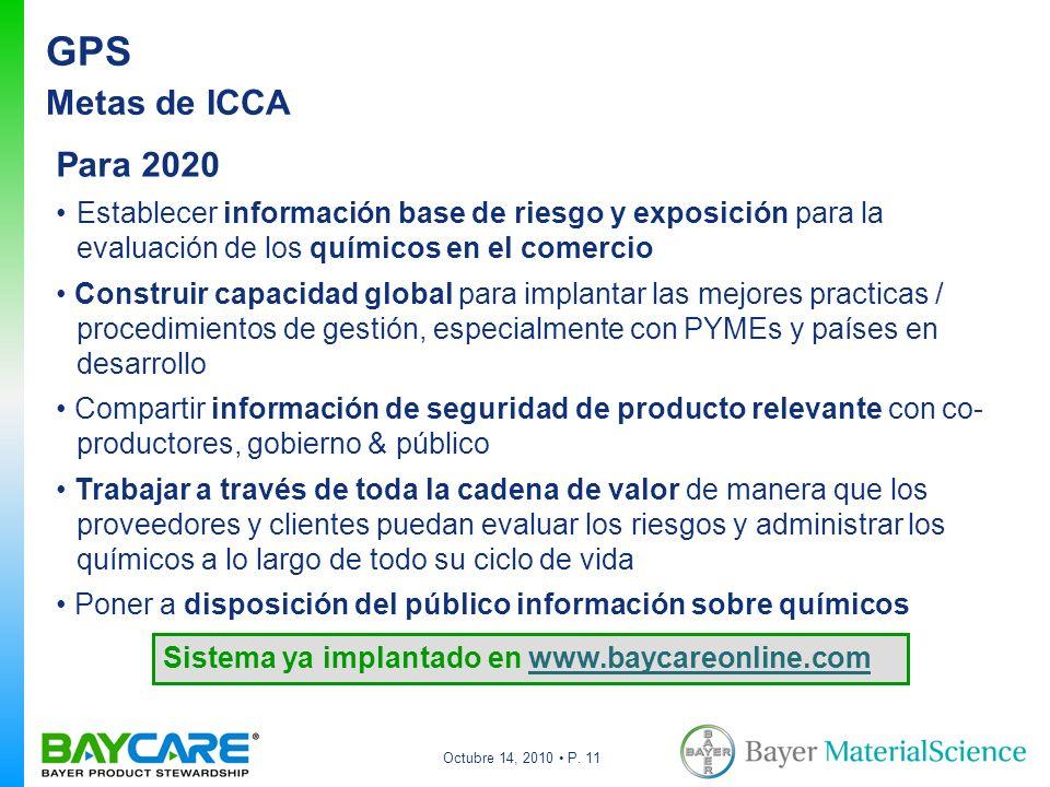 GPS Metas de ICCA Para 2020. Establecer información base de riesgo y exposición para la evaluación de los químicos en el comercio.