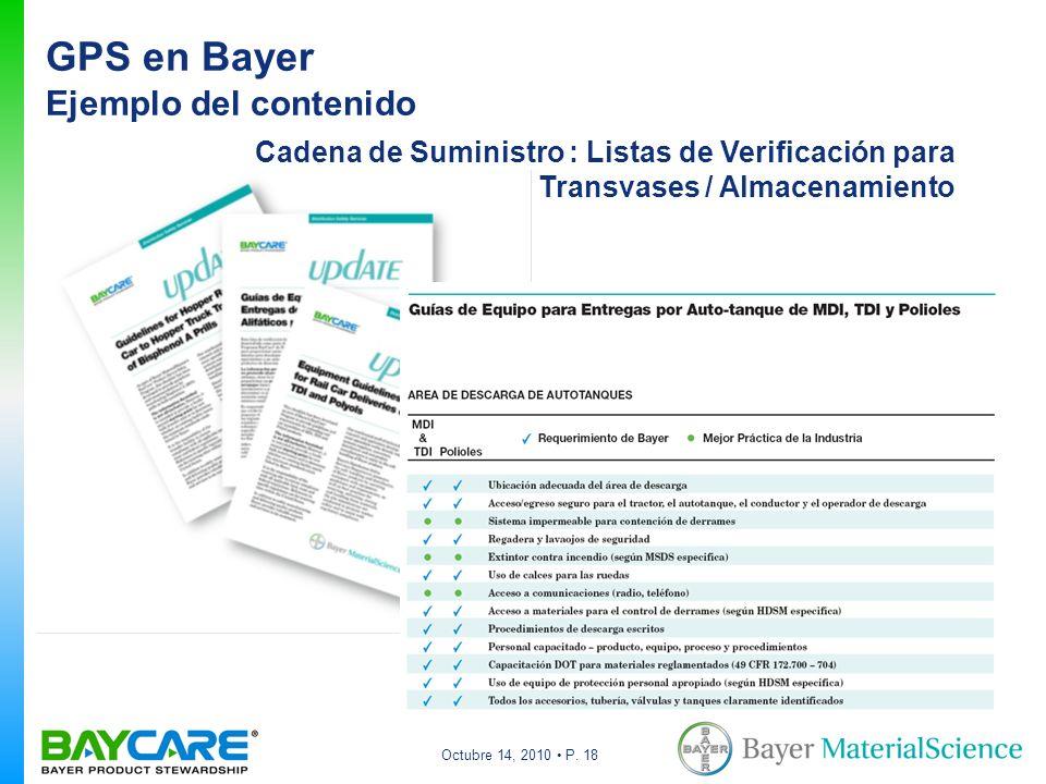 GPS en Bayer Ejemplo del contenido