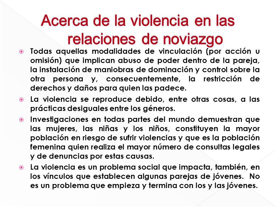 Acerca de la violencia en las relaciones de noviazgo