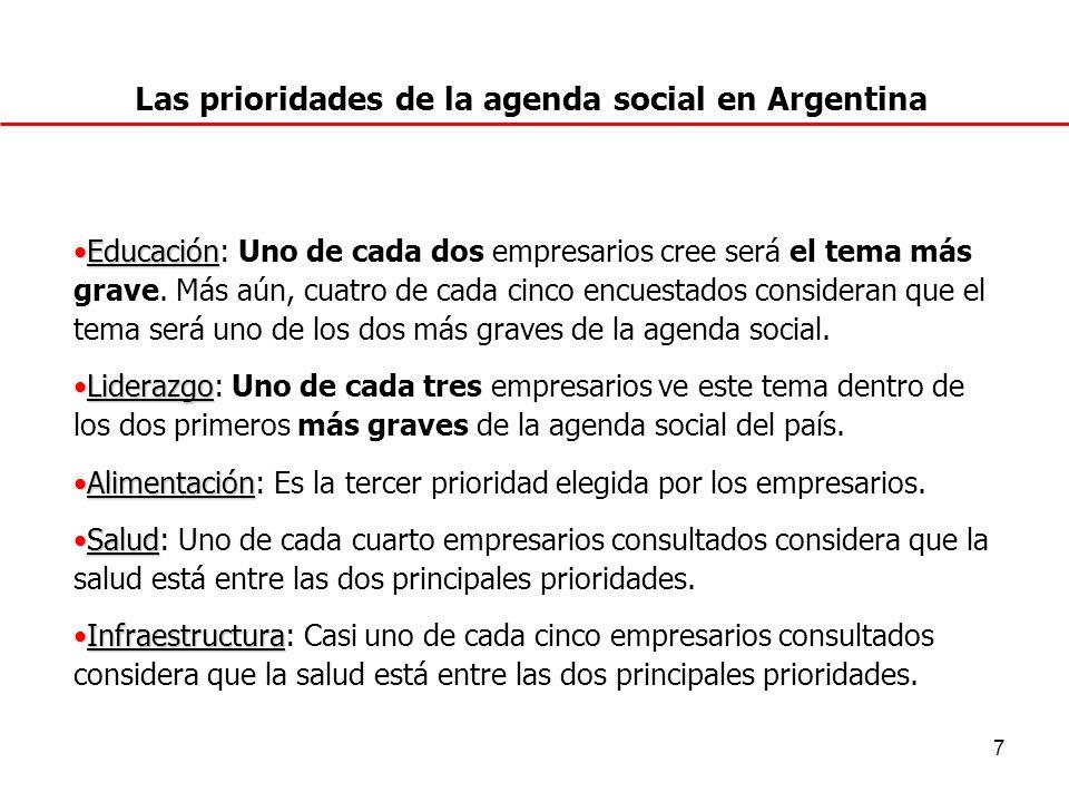 Las prioridades de la agenda social en Argentina
