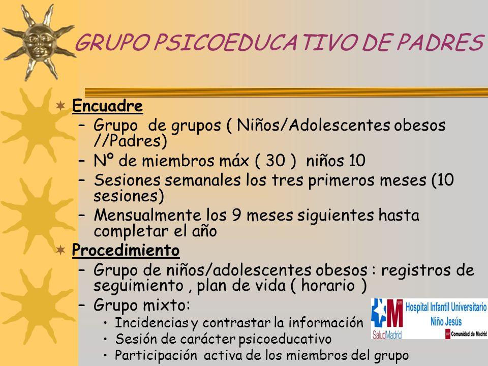 GRUPO PSICOEDUCATIVO DE PADRES