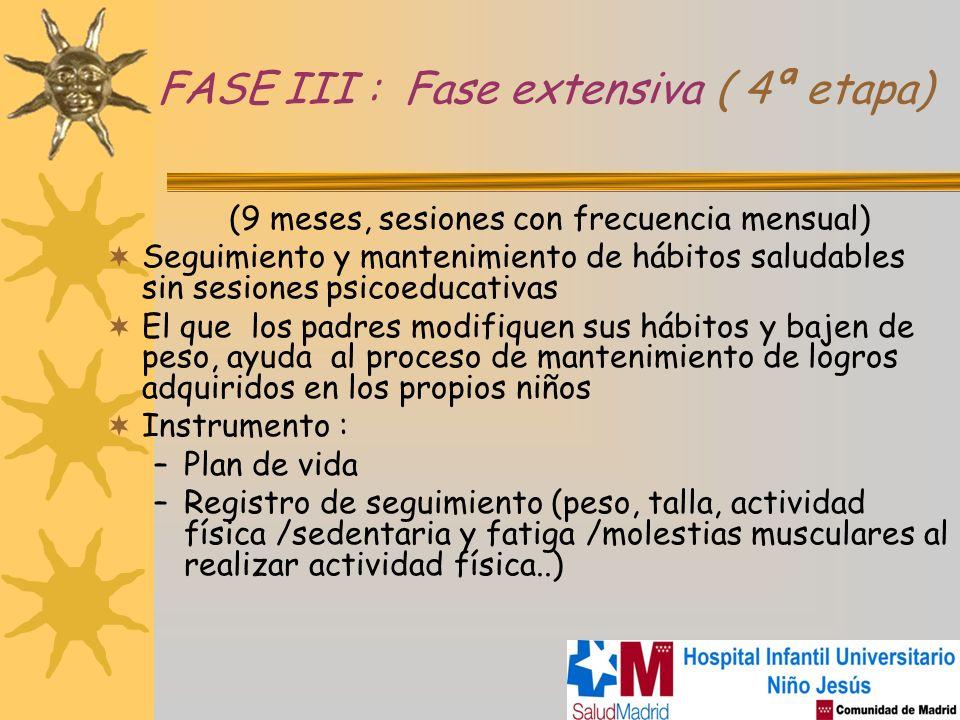 FASE III : Fase extensiva ( 4ª etapa)