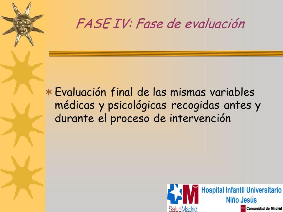 FASE IV: Fase de evaluación