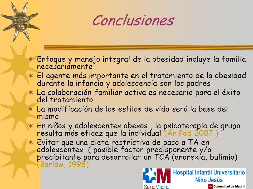 Conclusiones Enfoque y manejo integral de la obesidad incluye la familia necesariamente.