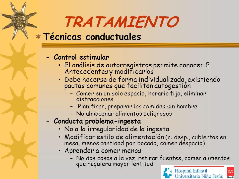 TRATAMIENTO Técnicas conductuales Control estimular