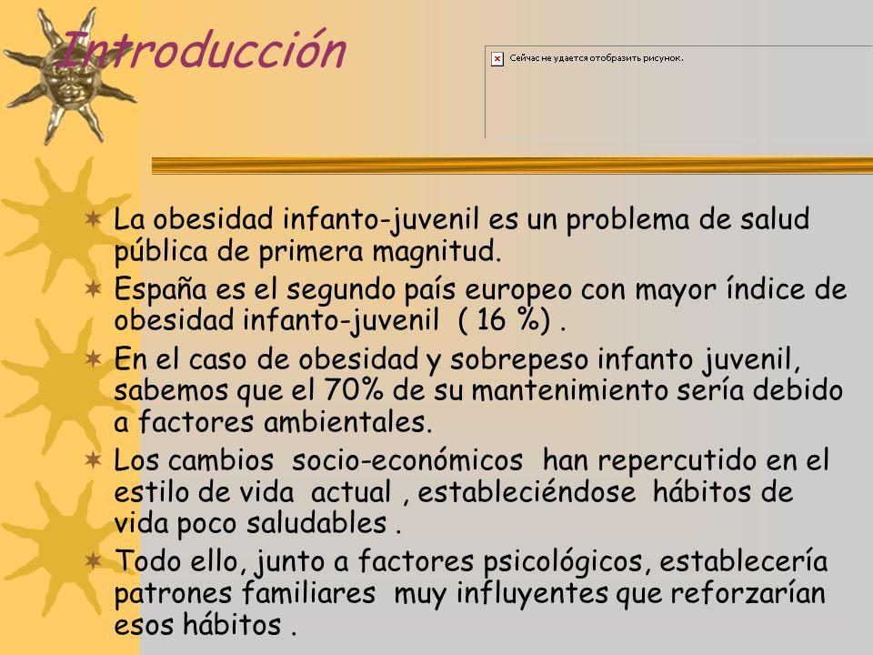 Introducción La obesidad infanto-juvenil es un problema de salud pública de primera magnitud.