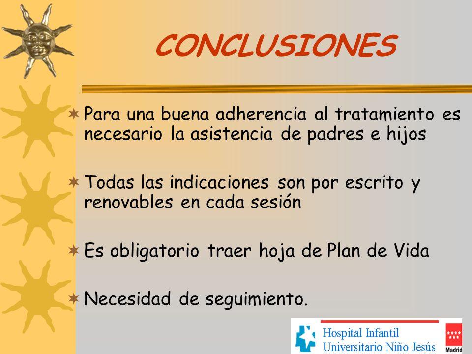 CONCLUSIONES Para una buena adherencia al tratamiento es necesario la asistencia de padres e hijos.