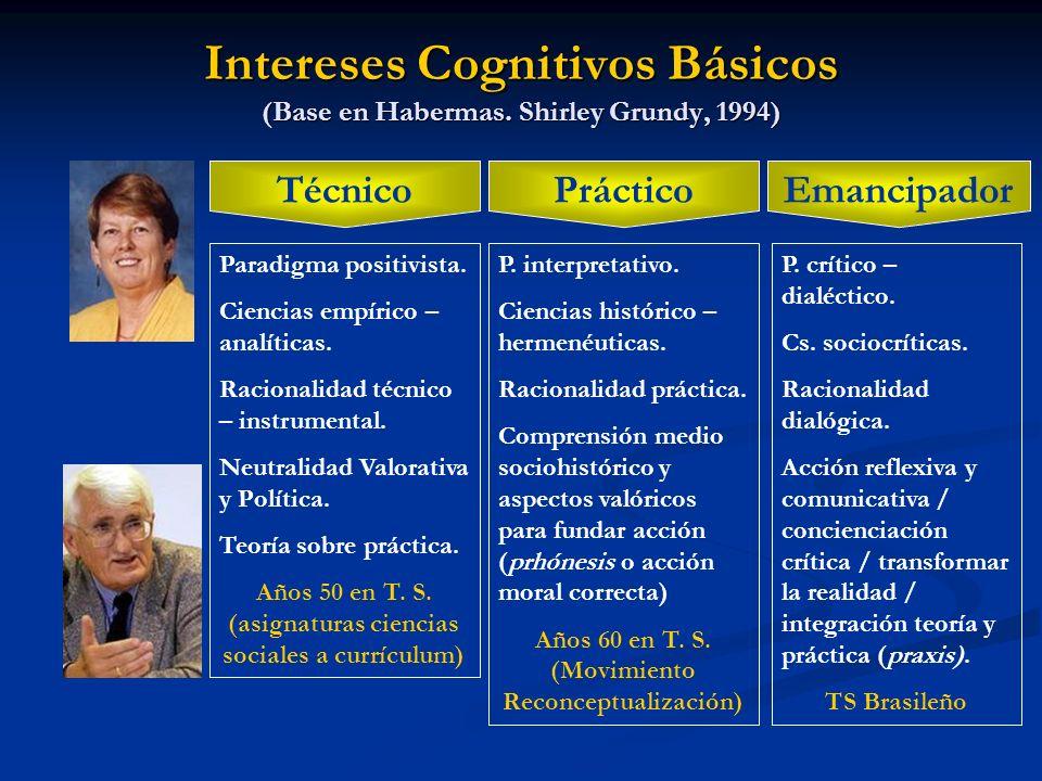 Intereses Cognitivos Básicos (Base en Habermas. Shirley Grundy, 1994)